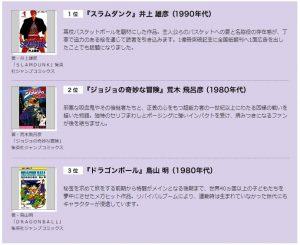 『ジョジョの奇妙な冒険』アニメシリーズ作品情報